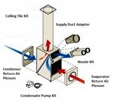 air conditioner accessories diagram