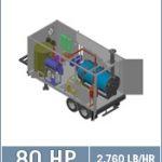 Hot Water Boiler & Steam Boiler Rentals