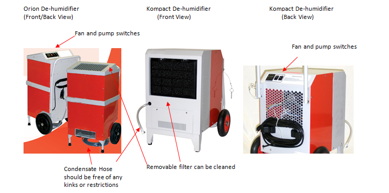 Dehumidifiers Operating Troubleshooting Tips