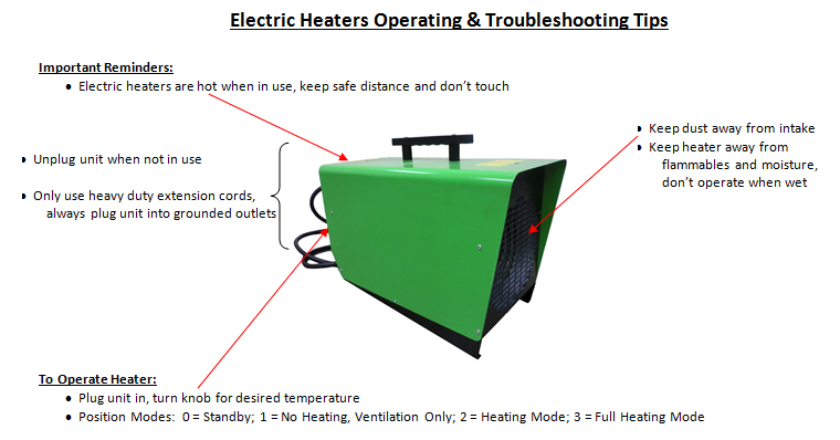 Electric Heaters Troubleshooting and Operating Tips